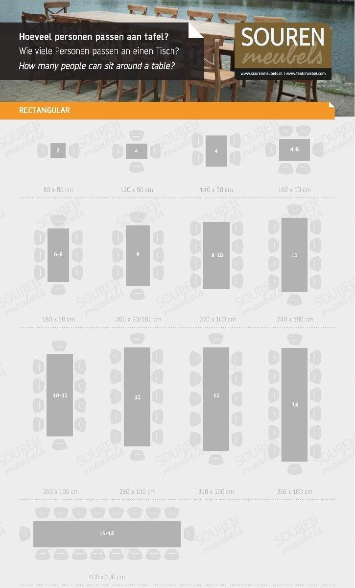 Tafel Met 14 Stoelen.Aantal Personen En De Grootte Van Uw Tafel