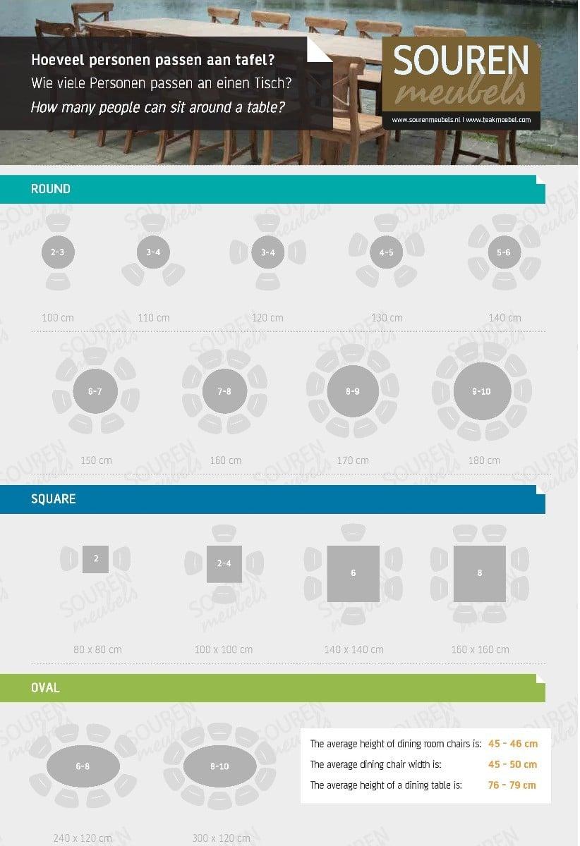 hoeveel personen passen aan tafel